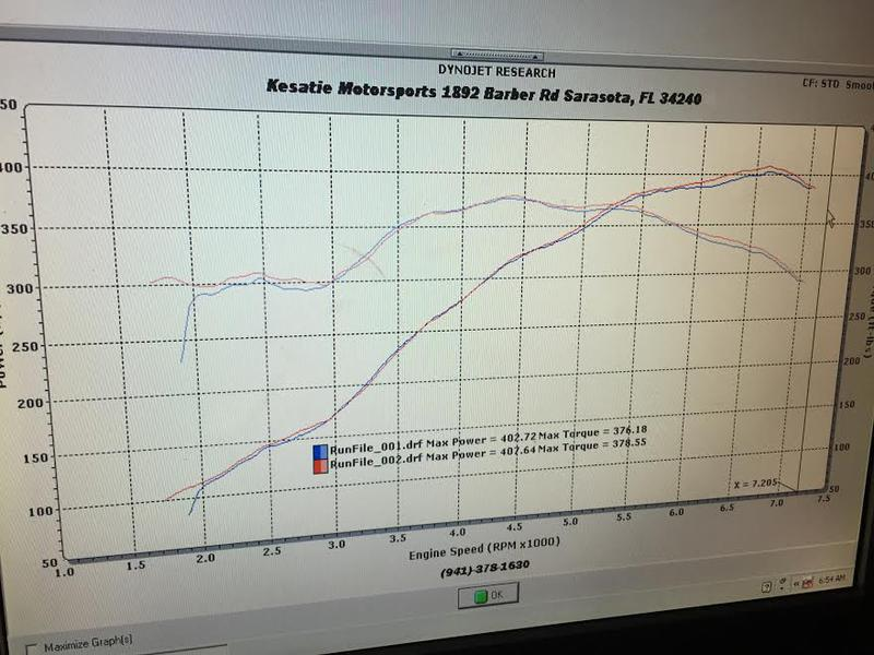 Tuning/Dyno Issues  Opinions Welcome! - Forums at Modded