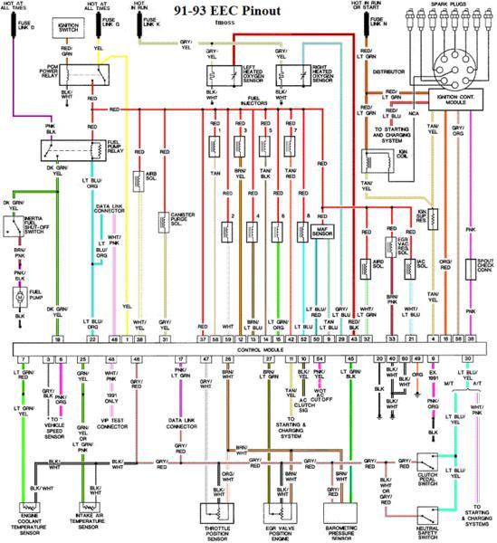 93 Mustang Fuel Pump Wiring Diagram Detailed Schematics Diagramrhjppastryarts: Fuel System Wiring Diagram At Gmaili.net