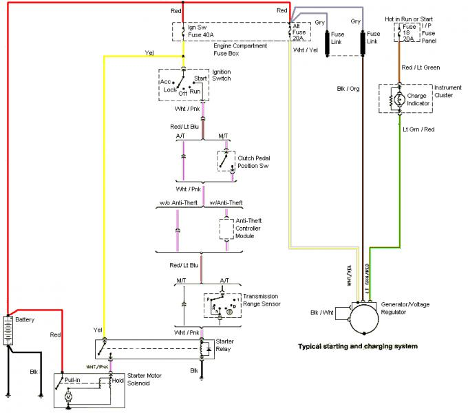 04 Mustang Charging System Wiring Diagram - Wiring Diagram Content on