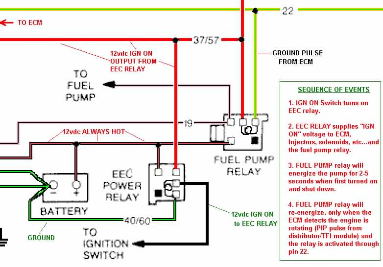 wiring diagram for 91 mustang fuel pump relay the wiring diagram 5 0 swap conversion fuel pump wiring question forums at wiring diagram