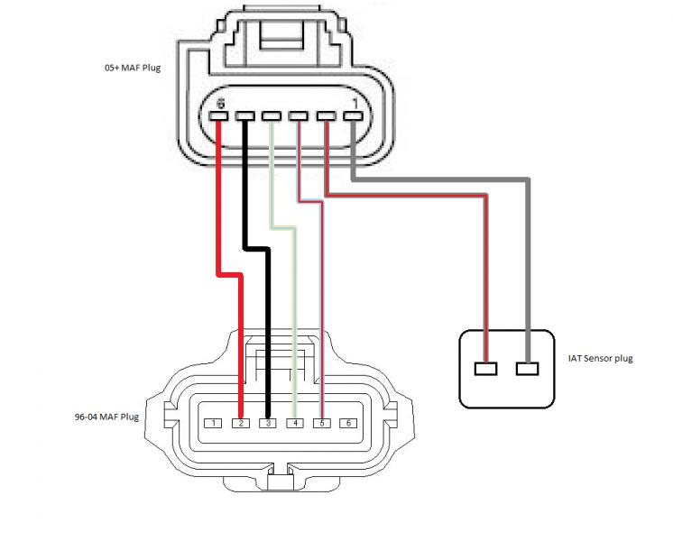 Map Sensor Wiring Diagram For Maf - Wiring Block Diagram